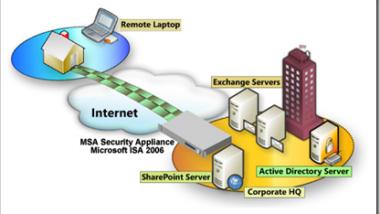 ISA Server 2006 als 180 Tage Testversion verfügbar