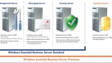 Vorbereitung und Planung eines Windows Essential Business Servers