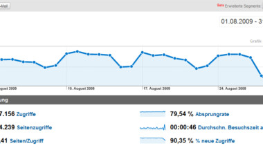 Windows-Faq.de Mediadaten August 2009