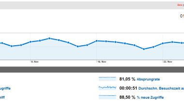 Windows-Faq.de Mediadaten November 2009