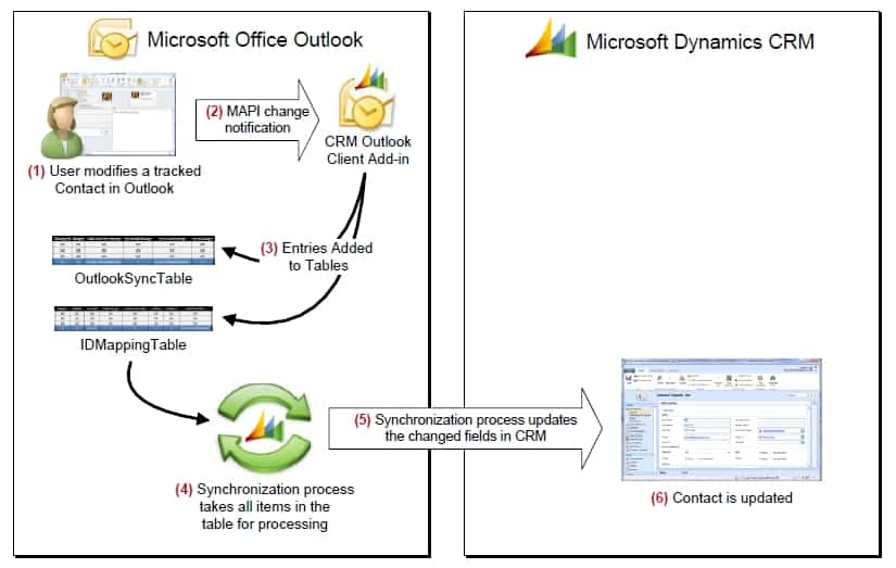 outlook-crm-40