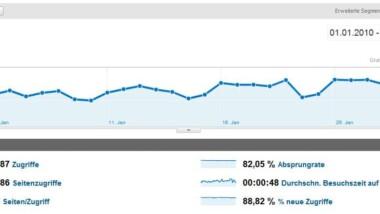 Windows-Faq.de Mediadaten Januar 2010
