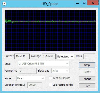 USB 3.0 Renasas Treiber