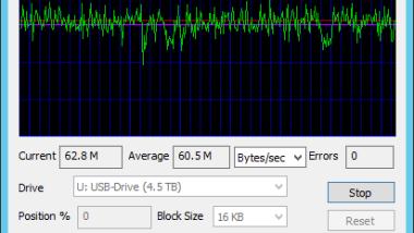USB 3.0 Renesas Treiber erhöht Performance gegenüber Microsoft Treiber