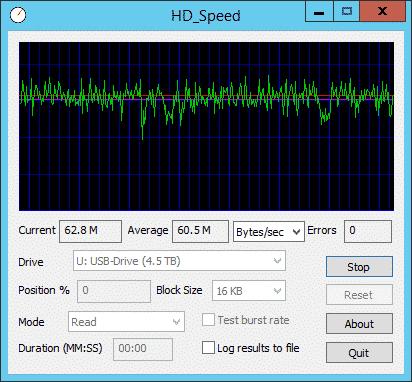 USB 3.0 Speed
