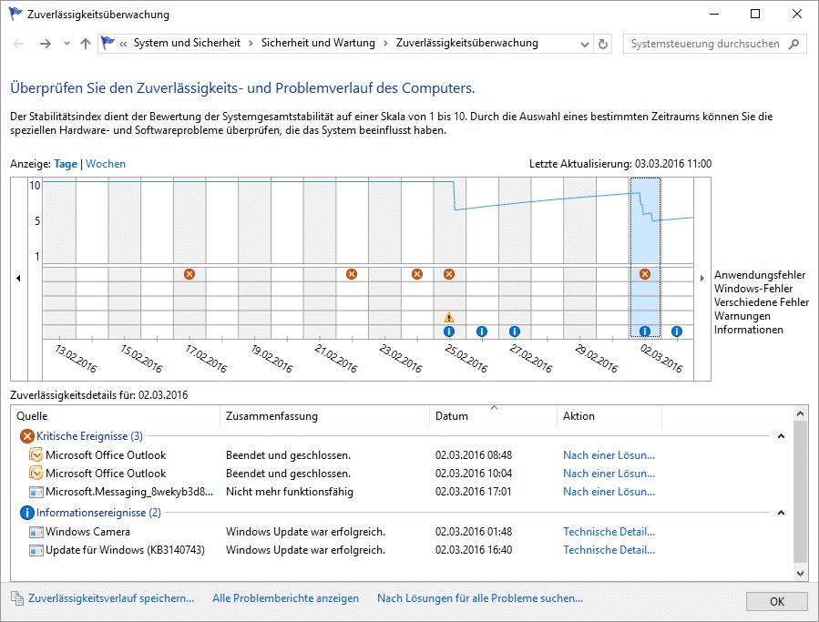 Windows 10 Zuverlässigkeitsverlauf