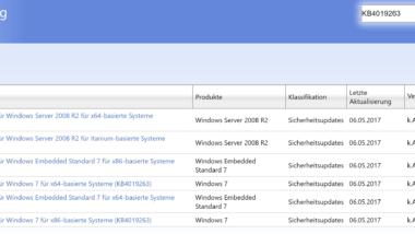 KB4019264 (monatliches Update) und KB4019263 (Sicherheitsupdate) für Windows 7 erschienen