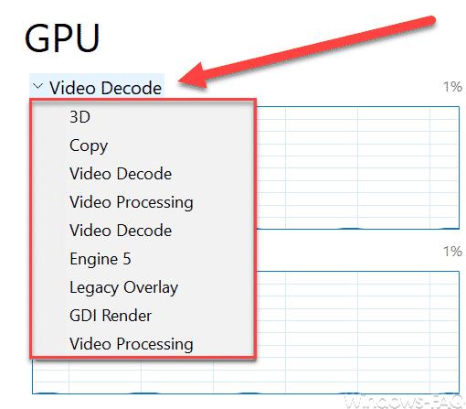 GPU-Werte Windows Taskmanager
