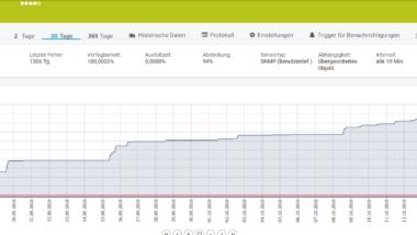 Druckerüberwachung mit dem PRTG Network Monitor