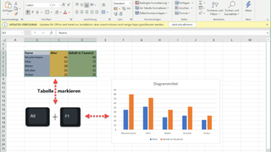 Excel Balken Diagramm schnell und einfach mit ALT-F1 erzeugen