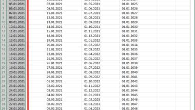 Datumslisten im Excel ganz einfach erzeugen