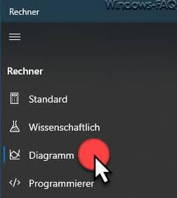Windows 10 Taschenrechner Diagramm